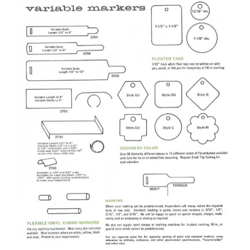 Variable Markers